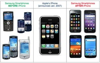 Samsung Before and After iPhone 2007