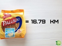 Fit Talerz - Foods in Km