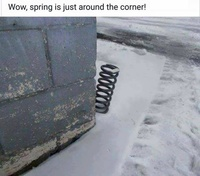 Spring is just around the corner
